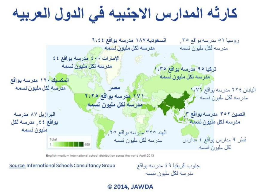 international schools in arab countries