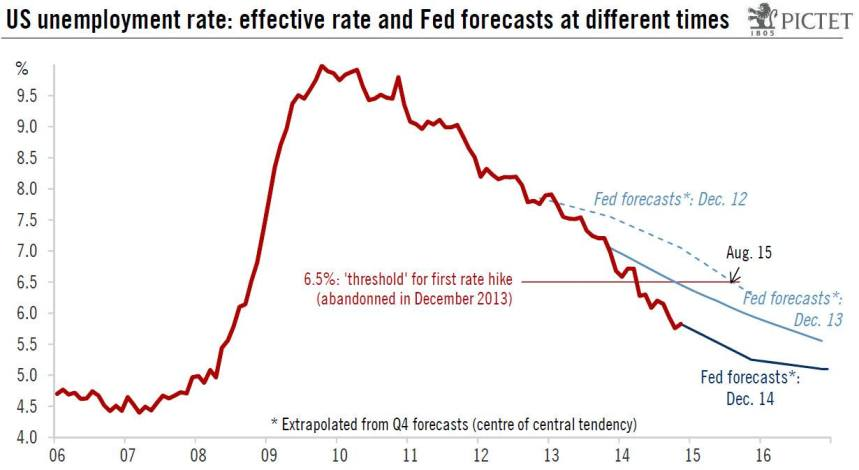 ets_understand_economy_Increasing_interest_rate_in_Egypt_and_USA2