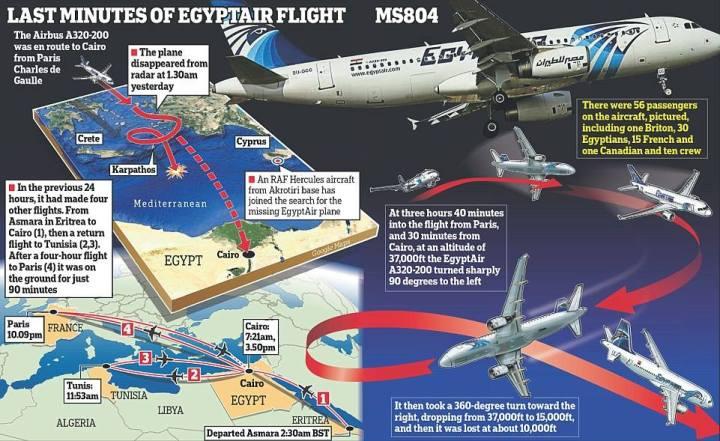 Flight_804_Series_of_errors4