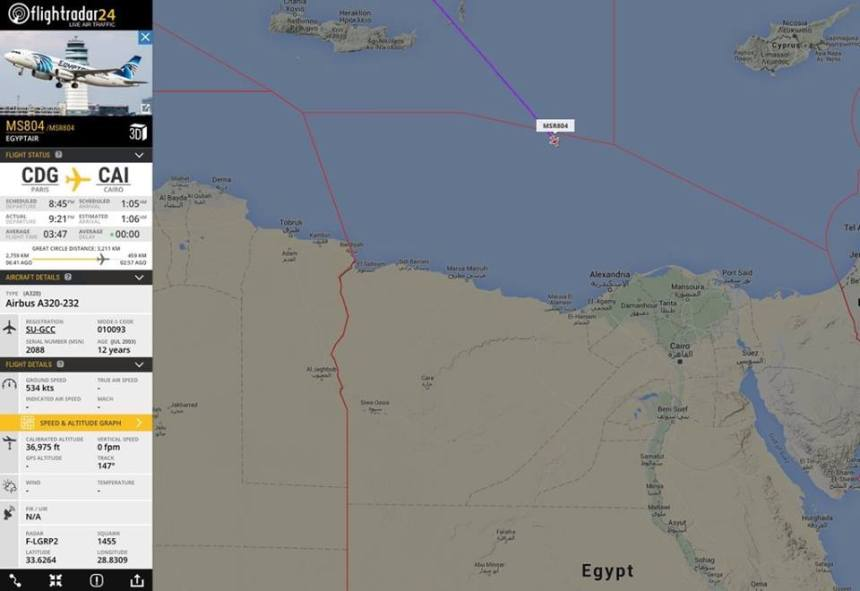 Initial_Anlysis_for_Egyptair_Crash2