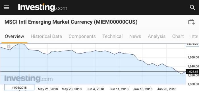Turkey_Market_Currency.jpg