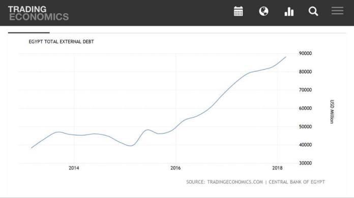 Next_Egypt_Economy_Crisis_1