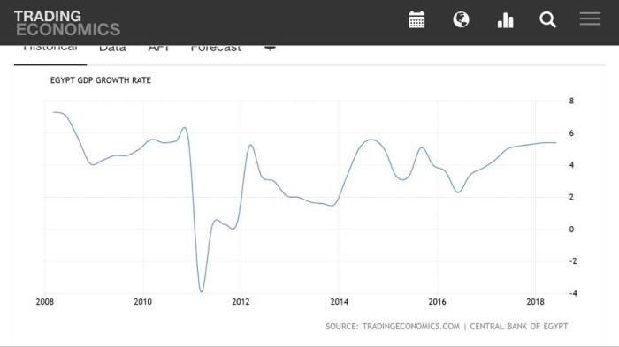 Next_Egypt_Economy_Crisis_2